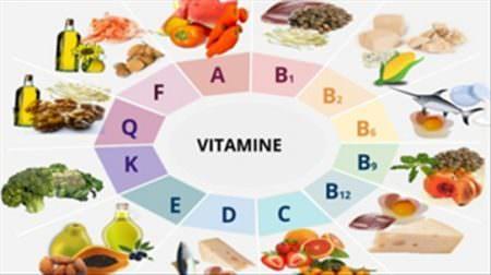 lạm dụng vitamin
