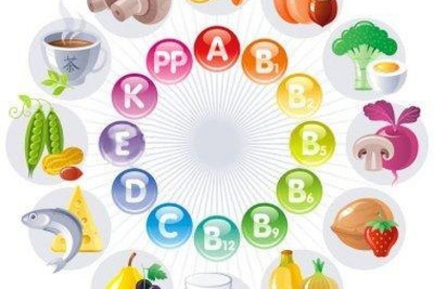 Nhu cầu hàng ngày về vitamin và chất khoáng