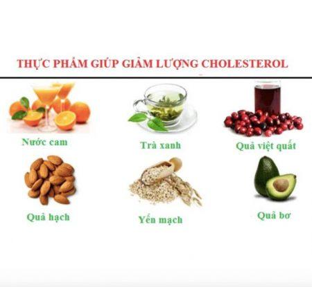 thực phẩm giúp giảm cholesterol