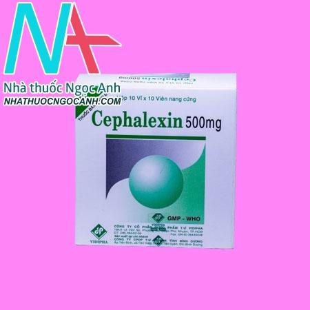 Cephalexin 500mg – 250mg
