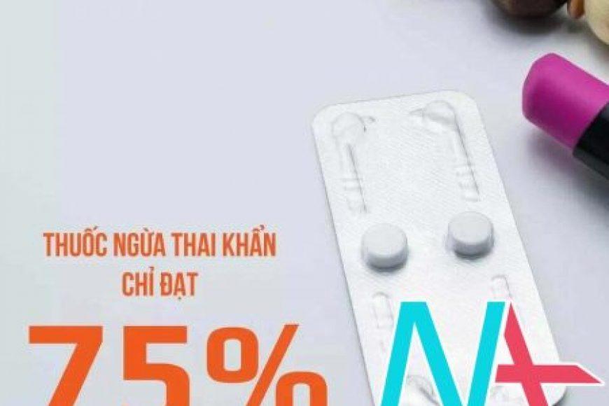 Thuốc ngừa thai khẩn cấp chỉ đạt 75% hiệu quả
