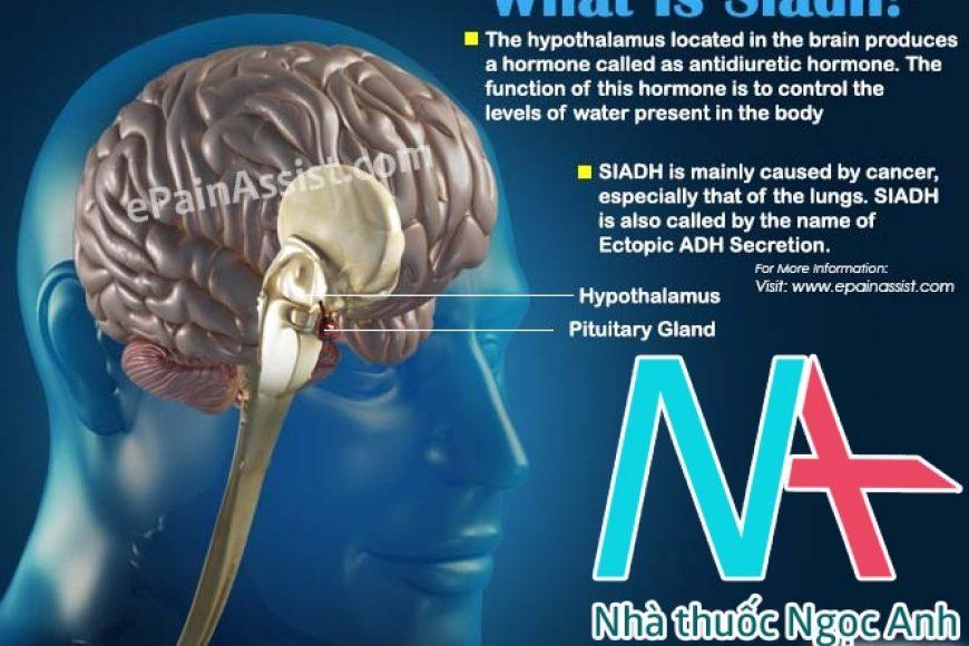 HỘI CHỨNG TIẾT ADH KHÔNG THÍCH HỢP (Syndrome of Inappropriate AntiDiuretic Hormone – SIADH)