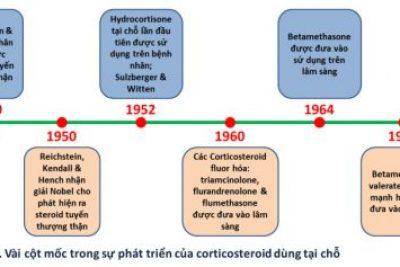 Sử dụng corticosteroid tại chỗ trong da liễu