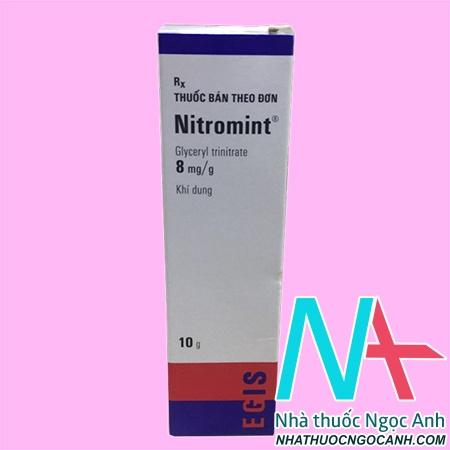 Thuốc Nitromint® giá bao nhiêu