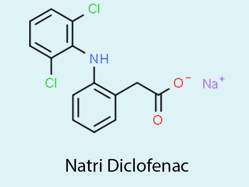 Natri Diclofenac