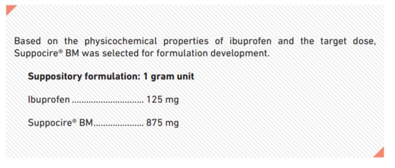 Suppocire được ưu tiên sử dụng trong bào chế thuốc đặt Ibuprofen
