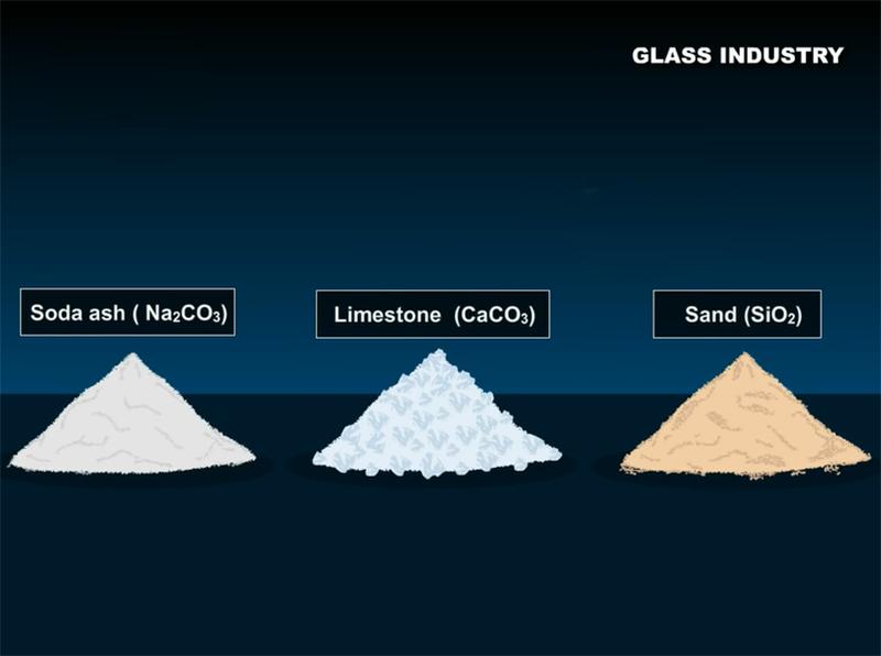 3 nguyên liệu chính thường gặp trong sản xuất thủy tinh