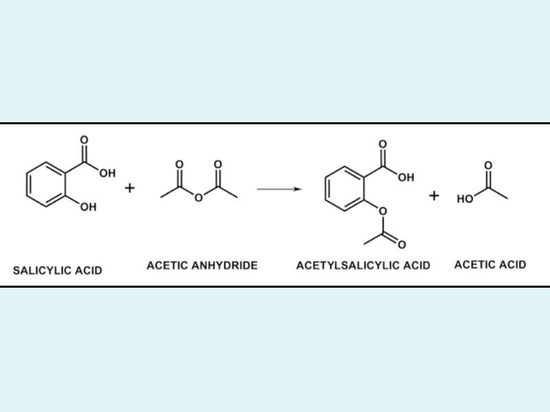Nguyên lý phản ứng tạo Aspirin