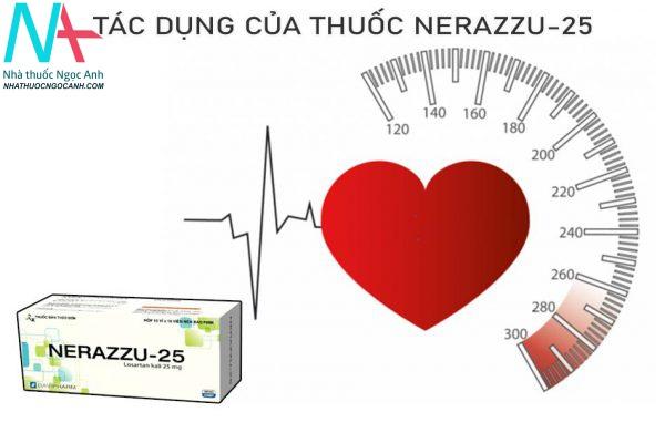 Tác dụng của thuốc NERAZZU-25